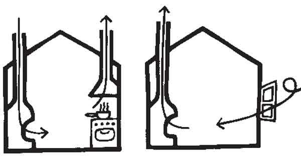 Jak rozpalić drewnem w domowym piecyku